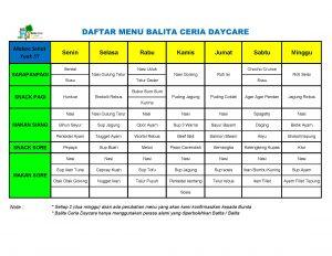 menu-balita-ceria
